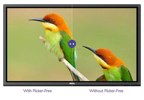 tüv gecertificeerd scherm